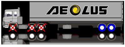 Použití vzorku HN806 Aeolus